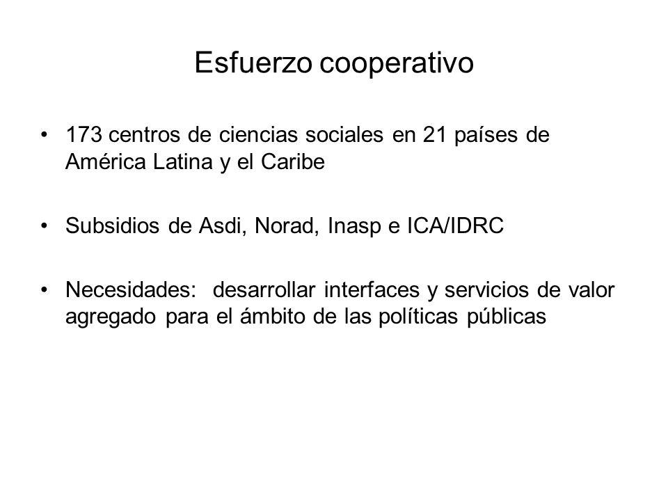 Esfuerzo cooperativo 173 centros de ciencias sociales en 21 países de América Latina y el Caribe Subsidios de Asdi, Norad, Inasp e ICA/IDRC Necesidades: desarrollar interfaces y servicios de valor agregado para el ámbito de las políticas públicas