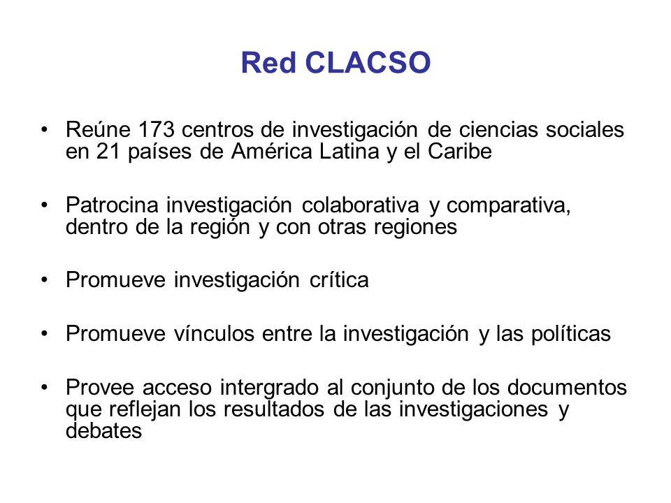Red CLACSO Reúne 173 centros de investigación de ciencias sociales en 21 países de América Latina y el Caribe Patrocina investigación colaborativa y c