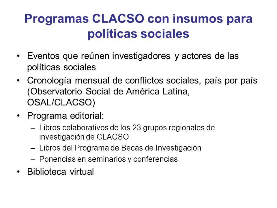 Programas CLACSO con insumos para políticas sociales Eventos que reúnen investigadores y actores de las políticas sociales Cronología mensual de confl