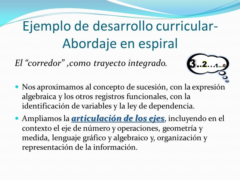 Ejemplo de desarrollo curricular- Abordaje en espiral El corredor,como trayecto integrado.