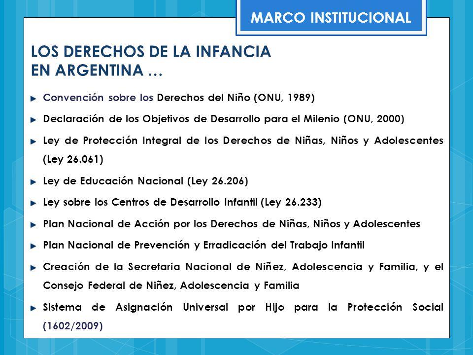 LOS DERECHOS DE LA INFANCIA EN ARGENTINA … Convención sobre los Derechos del Niño (ONU, 1989) Declaración de los Objetivos de Desarrollo para el Milen