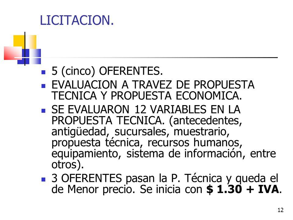 12 LICITACION.5 (cinco) OFERENTES. EVALUACION A TRAVEZ DE PROPUESTA TECNICA Y PROPUESTA ECONOMICA.