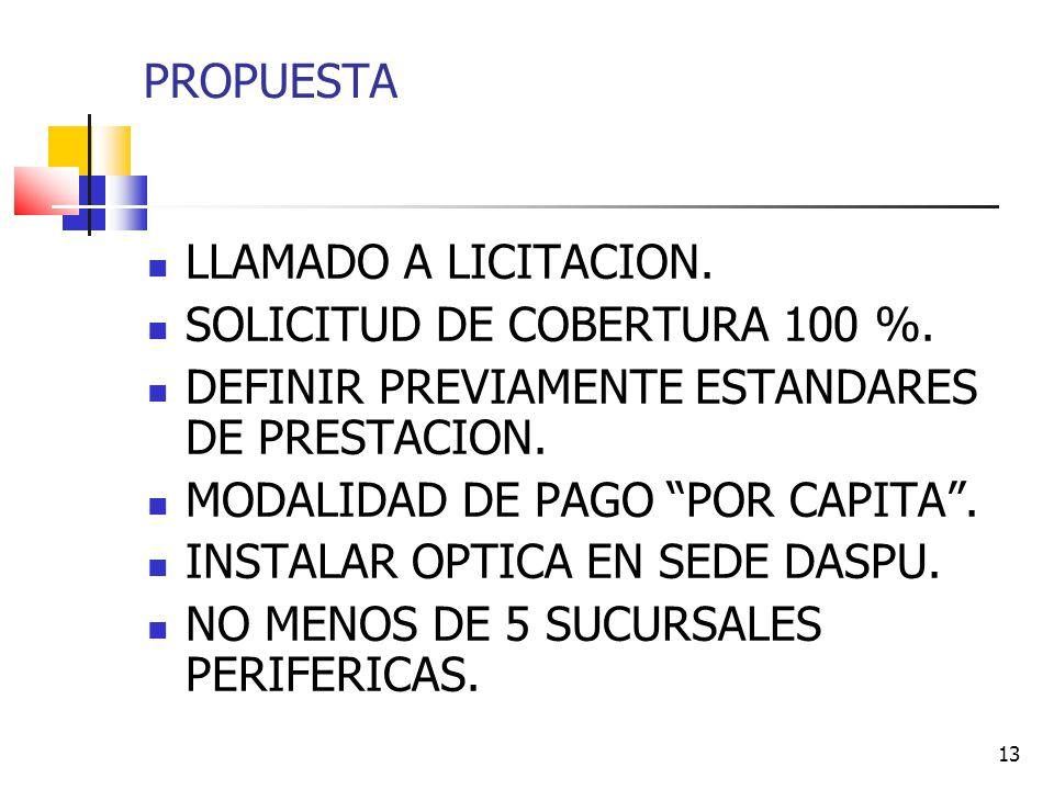 13 PROPUESTA LLAMADO A LICITACION.SOLICITUD DE COBERTURA 100 %.