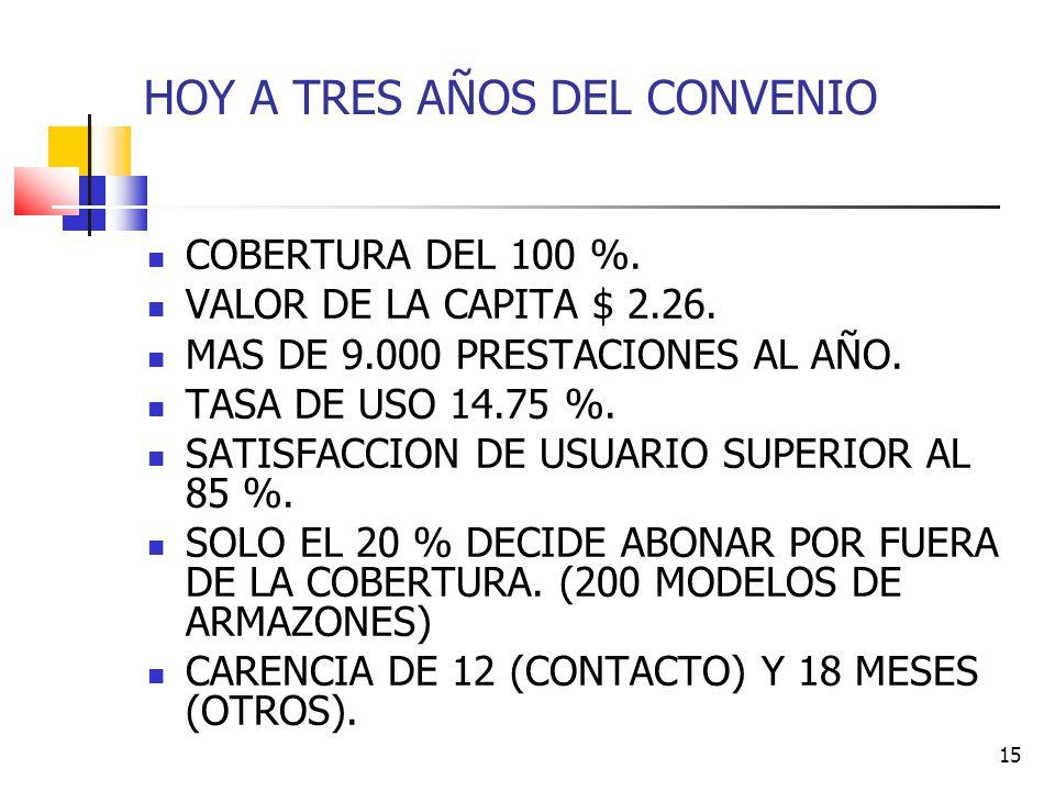 15 HOY A TRES AÑOS DEL CONVENIO COBERTURA DEL 100 %.