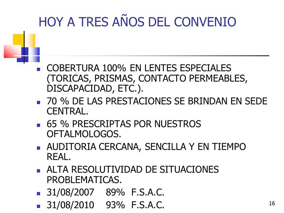 16 HOY A TRES AÑOS DEL CONVENIO COBERTURA 100% EN LENTES ESPECIALES (TORICAS, PRISMAS, CONTACTO PERMEABLES, DISCAPACIDAD, ETC.).