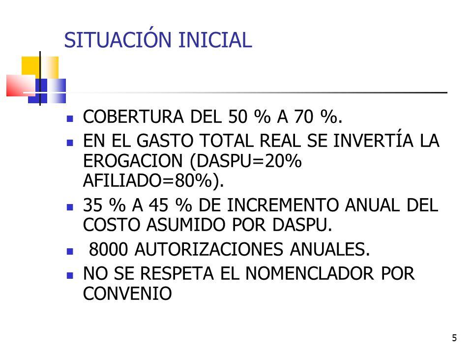 5 SITUACIÓN INICIAL COBERTURA DEL 50 % A 70 %.
