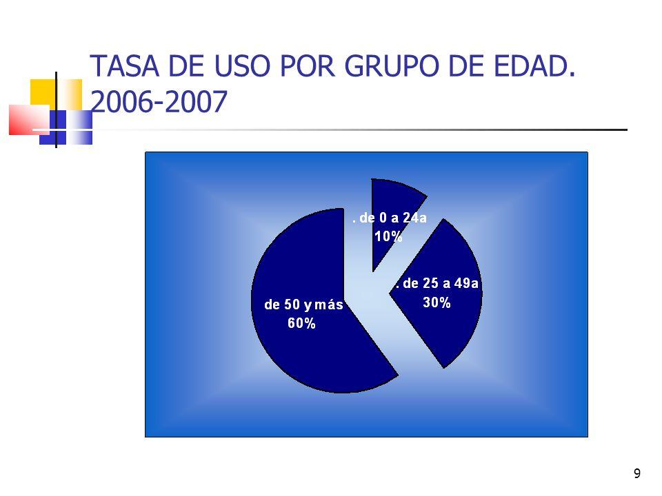 9 TASA DE USO POR GRUPO DE EDAD. 2006-2007