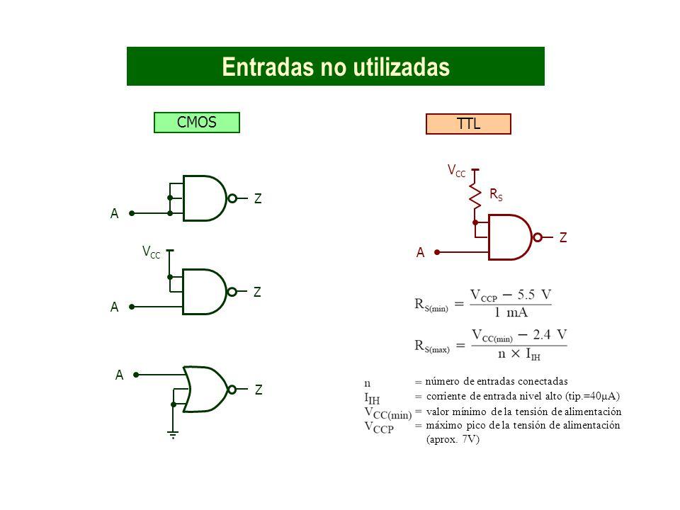 Entradas no utilizadas CMOS TTL Z A Z A V CC Z A Z A RSRS número de entradas conectadas corriente de entrada nivel alto (tip.=40μA) valor mínimo de la