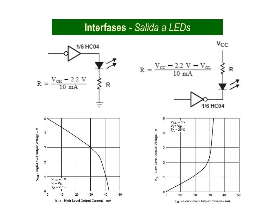 Interfases - Salida a LEDs