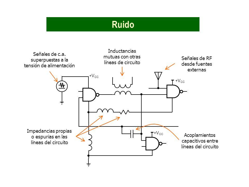 +V CC Ruido Inductancias mutuas con otras líneas de circuito Acoplamientos capacitivos entre líneas del circuito Señales de c.a. superpuestas a la ten