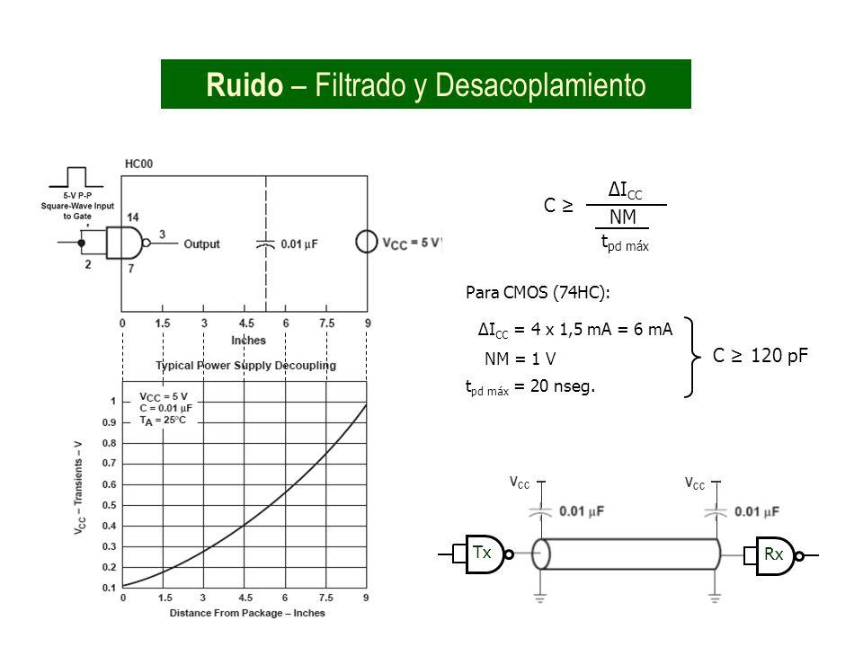 Ruido – Filtrado y Desacoplamiento Rx Tx V CC C ΔI CC NM t pd máx Para CMOS (74HC): ΔI CC = 4 x 1,5 mA = 6 mA NM = 1 V t pd máx = 20 nseg. C 120 pF
