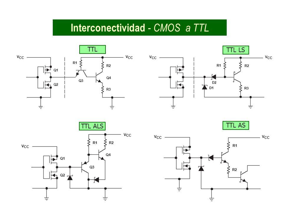 Interconectividad - CMOS a TTL TTL TTL LS TTL AS TTL ALS