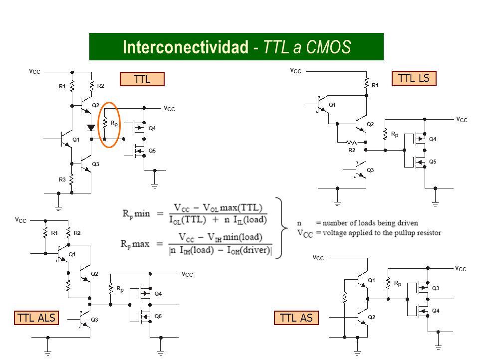 Interconectividad - TTL a CMOS TTL TTL ALS TTL LS TTL AS