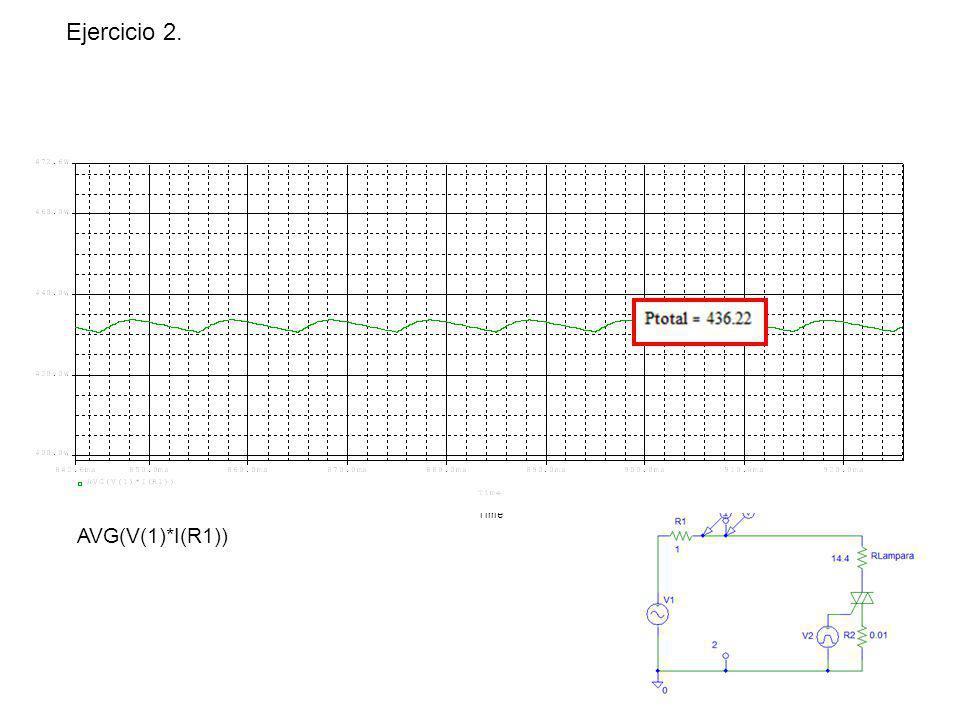 Time 0s0.2s0.4s0.6s0.8s1.0s1.2s1.4s1.6s1.8s2.0s2.2s2.4s2.6s AVG(V(1)*I(R1)) 0W 100W 200W 300W 400W 500W Ejercicio 2.