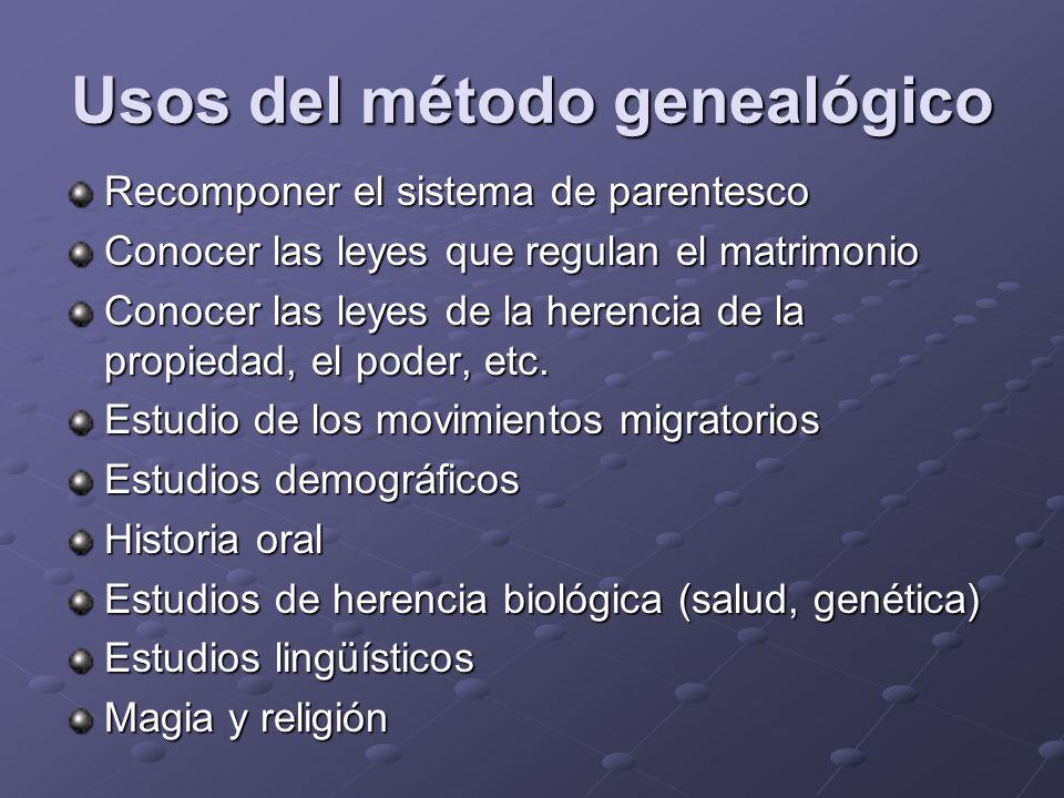 Usos del método genealógico Recomponer el sistema de parentesco Conocer las leyes que regulan el matrimonio Conocer las leyes de la herencia de la pro