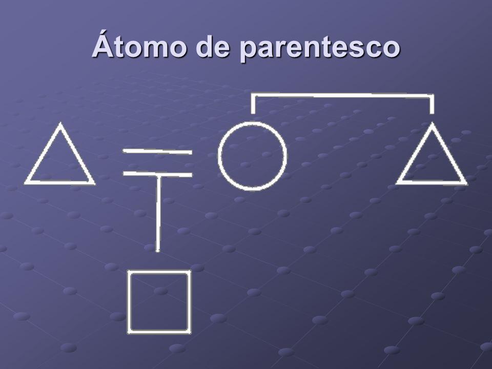 Átomo de parentesco