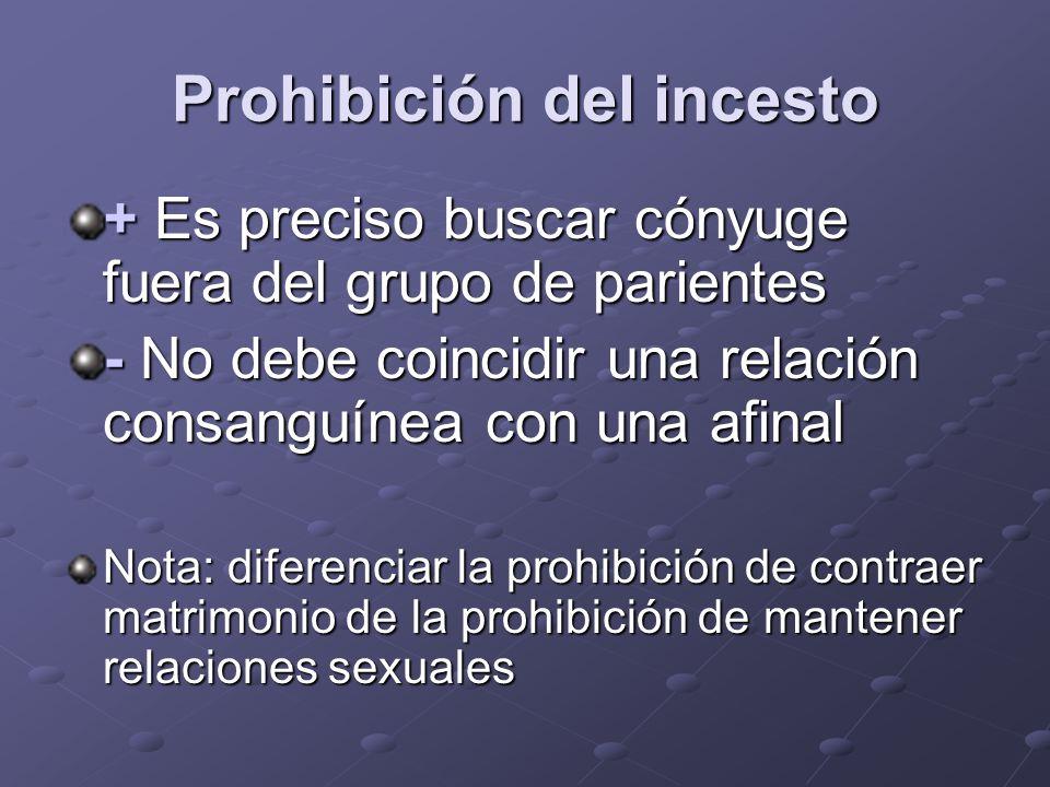 Prohibición del incesto + Es preciso buscar cónyuge fuera del grupo de parientes - No debe coincidir una relación consanguínea con una afinal Nota: di