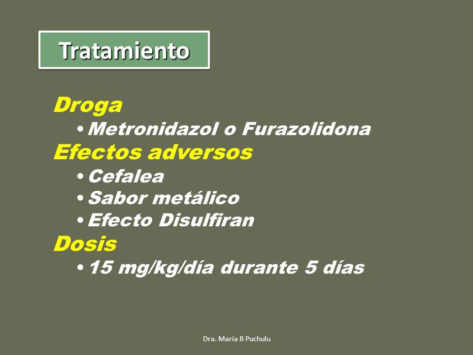 Droga Metronidazol o Furazolidona Efectos adversos Cefalea Sabor metálico Efecto Disulfiran Dosis 15 mg/kg/día durante 5 días Droga Metronidazol o Fur