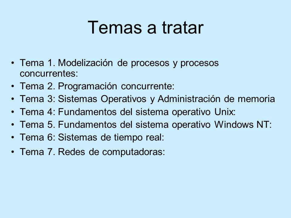 Temas a tratar Tema 1. Modelización de procesos y procesos concurrentes: Tema 2. Programación concurrente: Tema 3: Sistemas Operativos y Administració