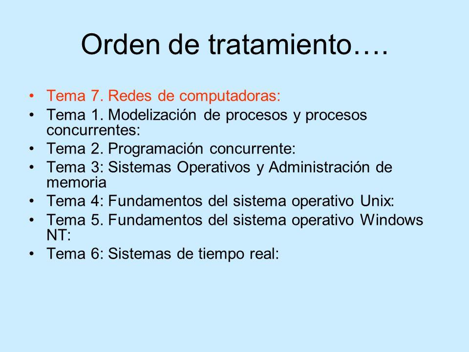 Orden de tratamiento…. Tema 7. Redes de computadoras: Tema 1. Modelización de procesos y procesos concurrentes: Tema 2. Programación concurrente: Tema
