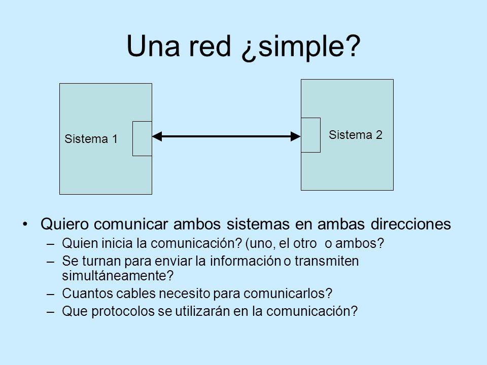 Una red ¿simple? Quiero comunicar ambos sistemas en ambas direcciones –Quien inicia la comunicación? (uno, el otro o ambos? –Se turnan para enviar la