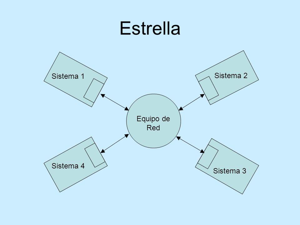 Estrella Sistema 2 Sistema 3 Sistema 1 Sistema 4 Equipo de Red