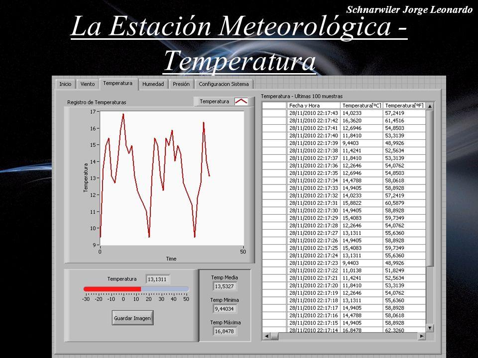 Schnarwiler Jorge Leonardo La Estación Meteorológica - Temperatura