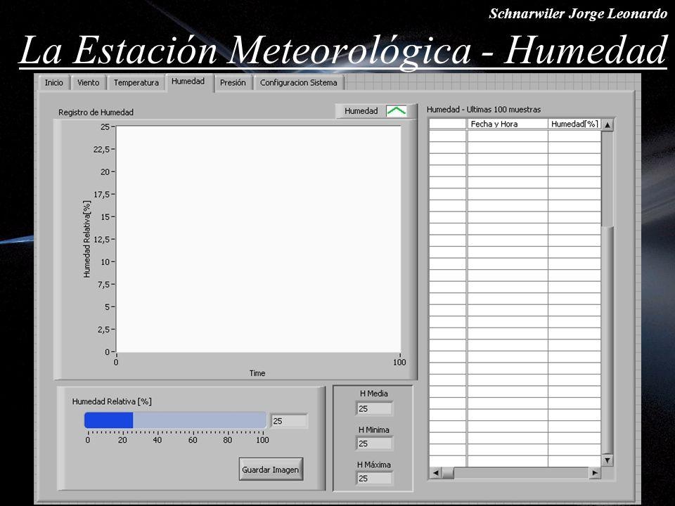 Schnarwiler Jorge Leonardo La Estación Meteorológica - Humedad