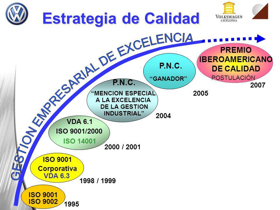 ISO 9001 ISO 9002 ISO 9001 Corporativa VDA 6.3 ISO 9001/2000 VDA 6.1 ISO 14001 POSTULACIÓN 1995 1998 / 1999 2000 / 2001 2004 2007 P.N.C. MENCION ESPEC