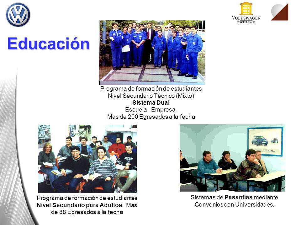 Programa de formación de estudiantes Nivel Secundario Técnico (Mixto) Sistema Dual Escuela - Empresa. Mas de 200 Egresados a la fecha Programa de form