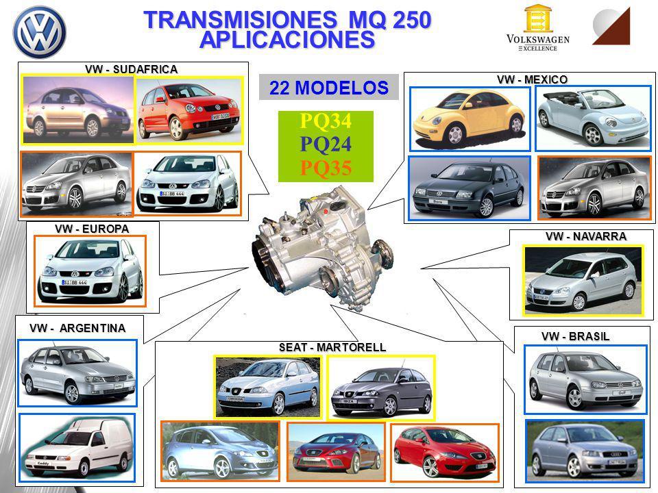 VW - ARGENTINA VW - MEXICO VW - SUDAFRICA VW - NAVARRA VW - EUROPA SEAT - MARTORELL TRANSMISIONES MQ 250 APLICACIONES VW - BRASIL PQ34 PQ24 PQ35 22 MO