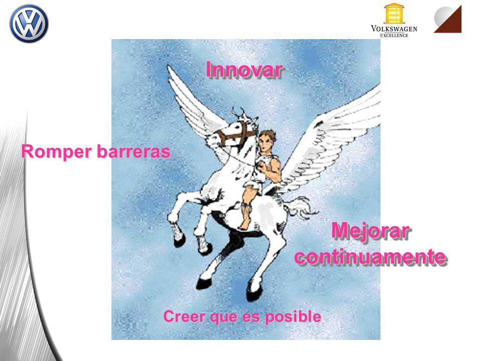 Creer que es posible Romper barreras Mejorar continuamente InnovarInnovar