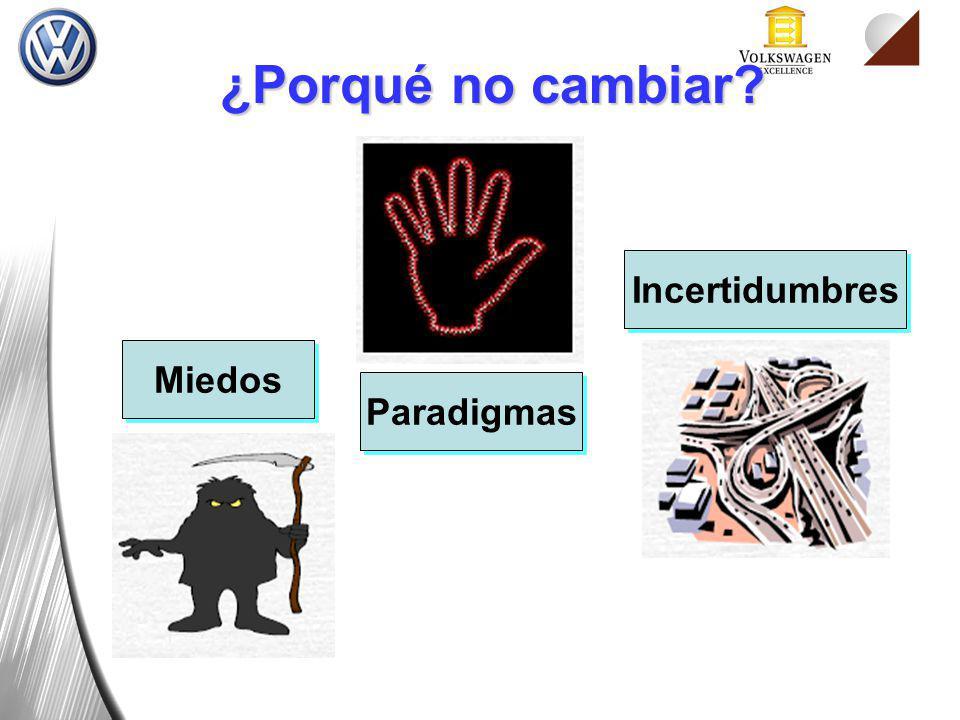 NIVELES DE CALIFICACION 4 Pro activo 3 Correctivo 2 Reactivo 1 Neutro Media Sector Industrial 1,85 Media provincia de Córdoba 1,81 Media de VW CIC 2,87 Año 2004 PROVEEDORES GOBIERNO CULTURA VALORES Y PRINCIPIOS CONSUMIDORES MEDIO AMBIENTE PUBLICO INTERNO COMUNIDAD PROVEEDORES GOBIERNO CULTURA VALORES Y PRINCIPIOS CONSUMIDORES PUBLICO INTERNO Media de VW CIC 3,14 Año 2005 MEDIO AMBIENTE COMUNIDAD Responsabilidad Social Empresaria