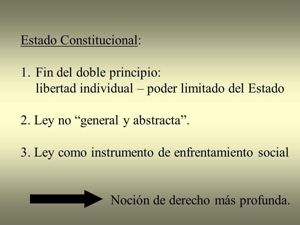 Estado Constitucional: 1.Fin del doble principio: libertad individual – poder limitado del Estado 2.