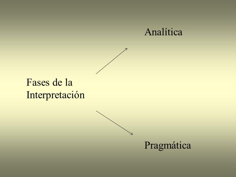 Analítica Fases de la Interpretación Pragmática