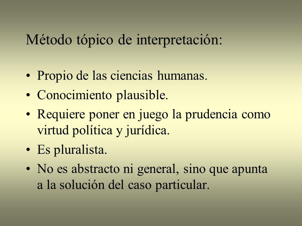 Método tópico de interpretación: Propio de las ciencias humanas.