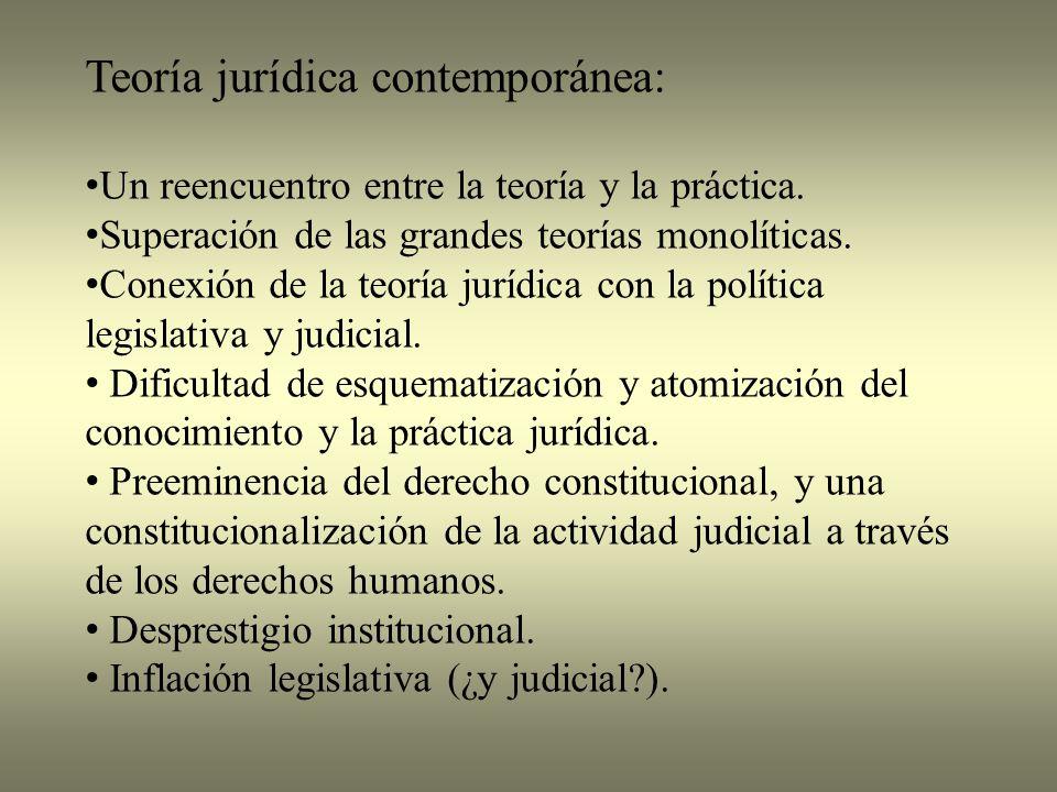 Teoría jurídica contemporánea: Un reencuentro entre la teoría y la práctica.