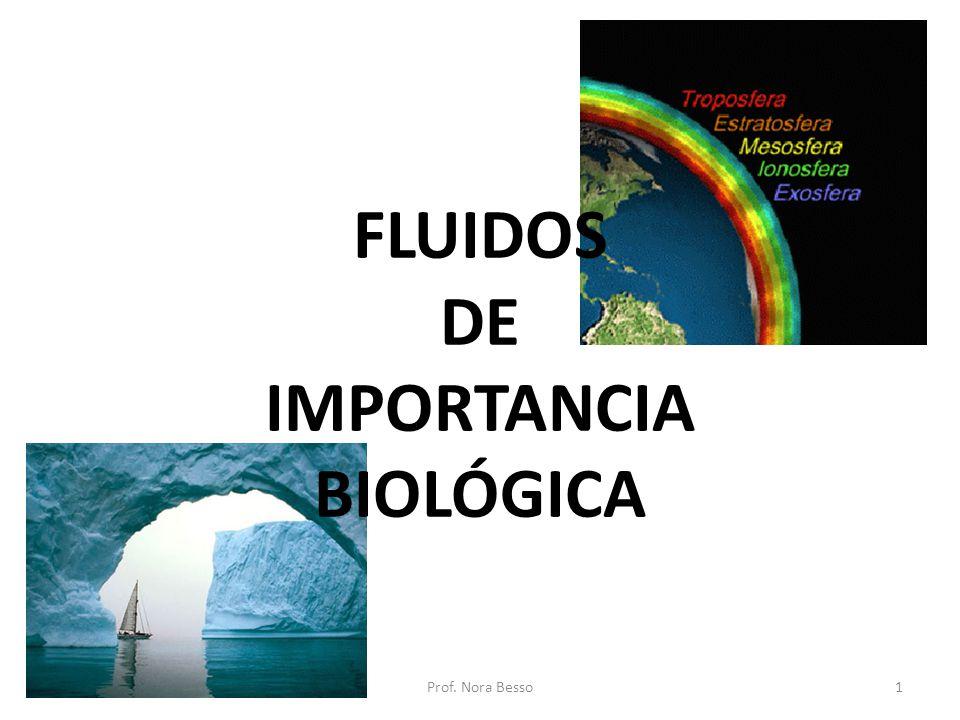 FLUIDOS DE IMPORTANCIA BIOLÓGICA 1Prof. Nora Besso