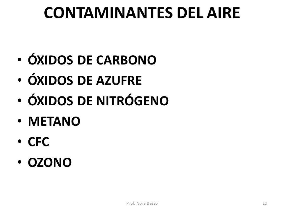 CONTAMINANTES DEL AIRE ÓXIDOS DE CARBONO ÓXIDOS DE AZUFRE ÓXIDOS DE NITRÓGENO METANO CFC OZONO 10Prof. Nora Besso