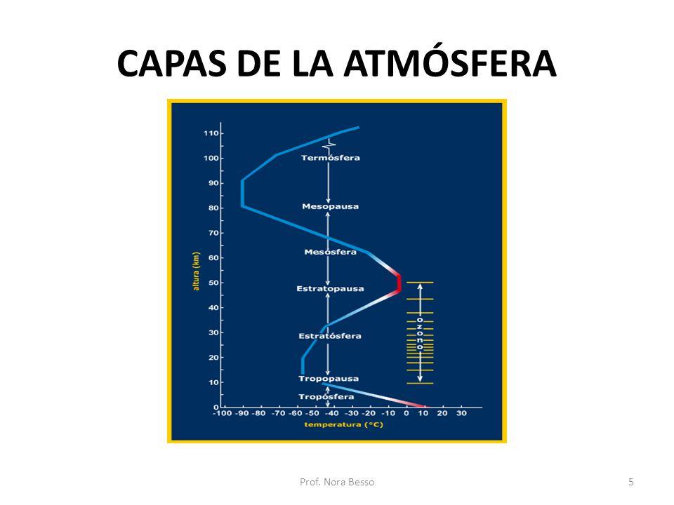 CAPAS DE LA ATMÓSFERA CAPAALTURATEMPERATURALÍMITE SUPERIOR FENÓMENOS TROPÓSFERAHasta 12 km (19 en Ecuador y 9 km en los Polos) Disminuye 6,5 ºC por km.