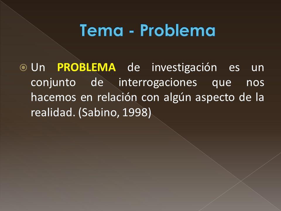 Un PROBLEMA de investigación es un conjunto de interrogaciones que nos hacemos en relación con algún aspecto de la realidad. (Sabino, 1998)