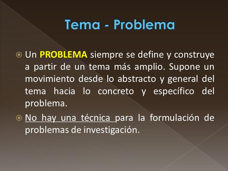 Un PROBLEMA siempre se define y construye a partir de un tema más amplio. Supone un movimiento desde lo abstracto y general del tema hacia lo concreto