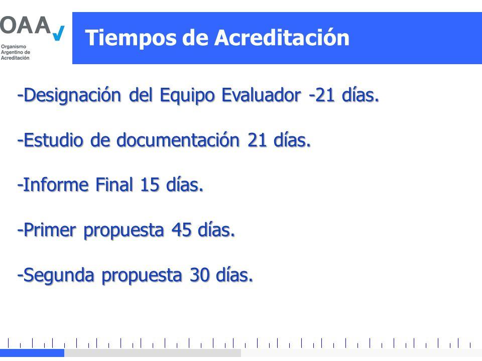 Tiempos de Acreditación -Designación del Equipo Evaluador -21 días. -Estudio de documentación 21 días. -Informe Final 15 días. -Primer propuesta 45 dí