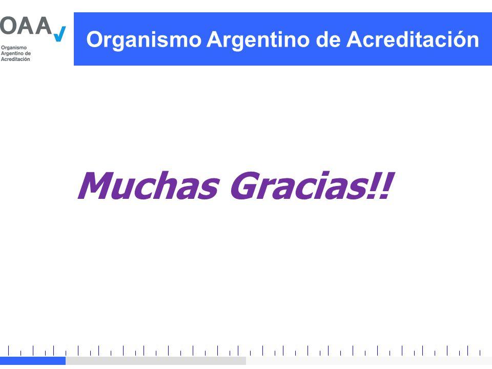 Muchas Gracias!! Organismo Argentino de Acreditación