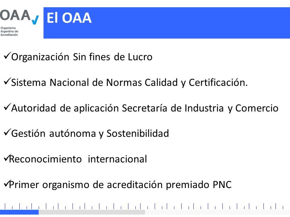 Organización Sin fines de Lucro Sistema Nacional de Normas Calidad y Certificación. Autoridad de aplicación Secretaría de Industria y Comercio Gestión