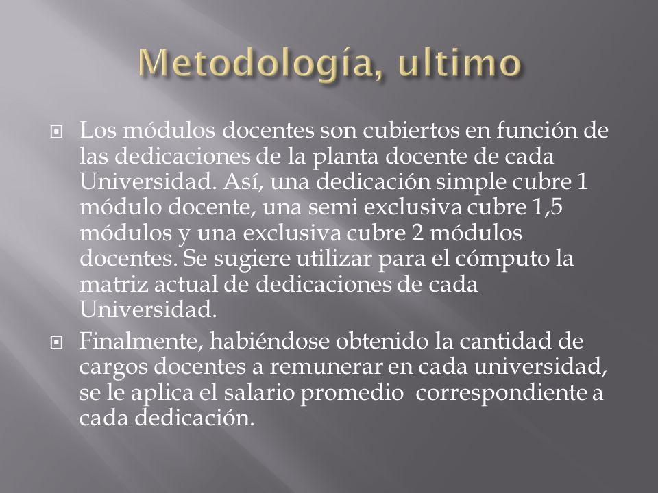 Los módulos docentes son cubiertos en función de las dedicaciones de la planta docente de cada Universidad.