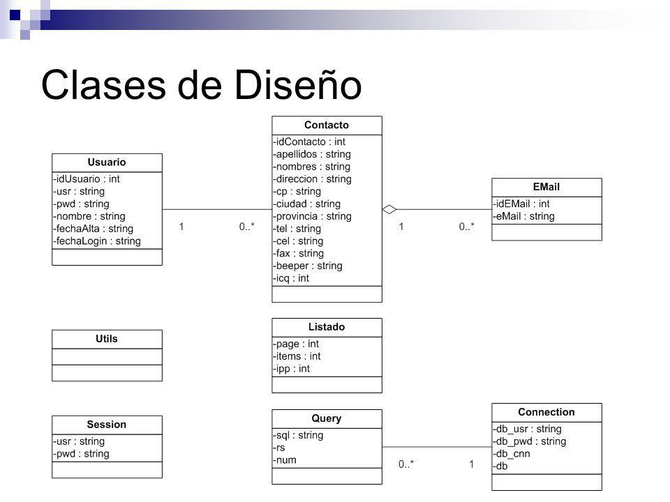 Clases de Diseño