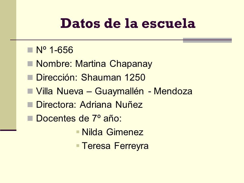 Datos de la escuela Nº 1-656 Nombre: Martina Chapanay Dirección: Shauman 1250 Villa Nueva – Guaymallén - Mendoza Directora: Adriana Nuñez Docentes de