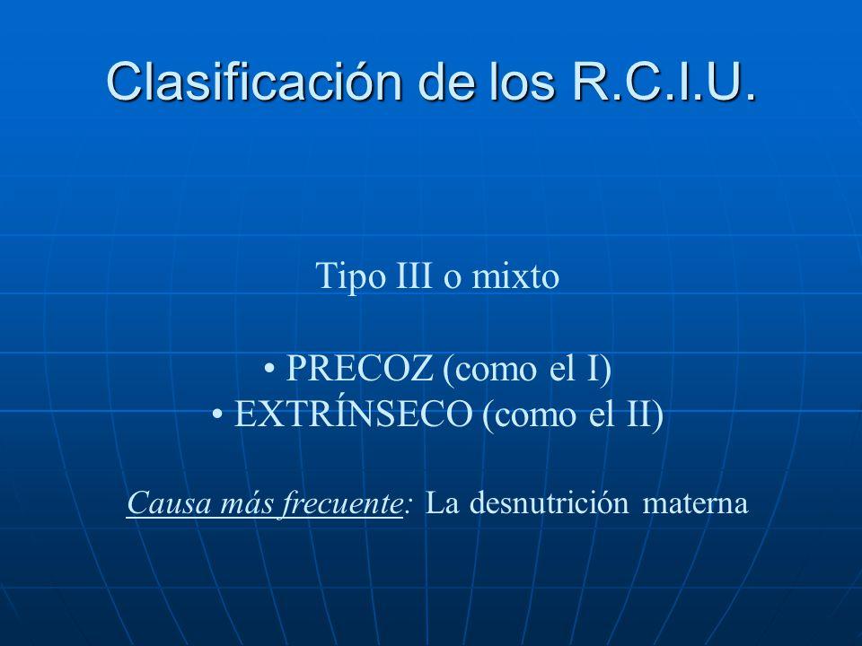 Clasificación de los R.C.I.U. Tipo I PRECOZ PRECOZ INTRINSECO INTRINSECO SIMETRICO SIMETRICO ARMONICO ARMONICO Causas más frecuentes Causas más frecue