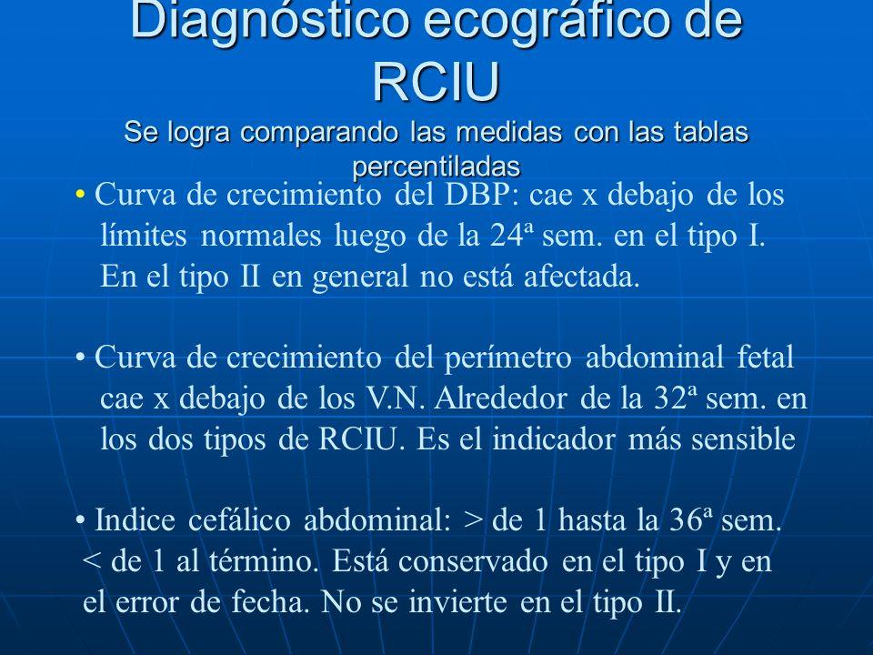 La ecografía para diagnosticar E.G. tiene menos margen de error cuanto más precozmente se la solicita. 7 a 12 sem. L.C.C. + / - 3 días 13 a 27 sem. D.
